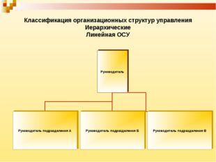 Классификация организационных структур управления Иерархические Линейная ОСУ