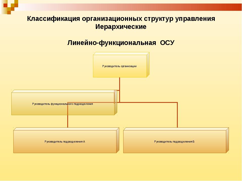 Классификация организационных структур управления Иерархические Линейно-функц...