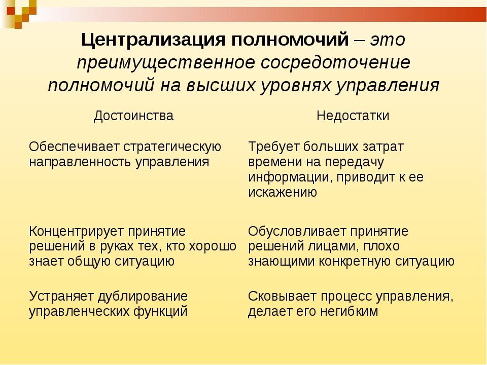 Централизация полномочий – это преимущественное сосредоточение полномочий на...