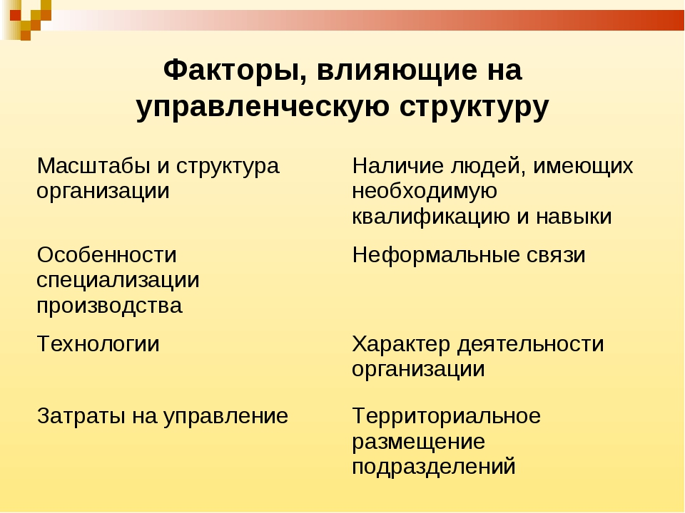 Факторы, влияющие на управленческую структуру Масштабы и структура организаци...