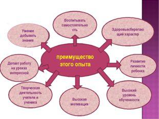 Умение добывать знания Воспитывать самостоятельность Делает работу на уроках