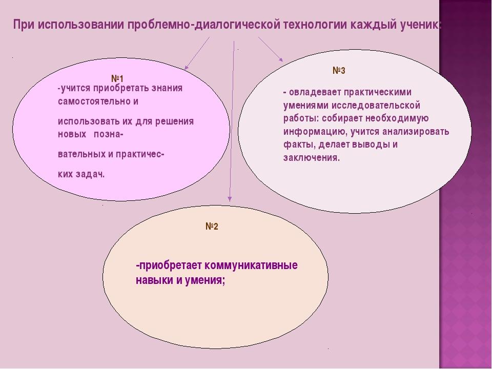 При использовании проблемно-диалогической технологии каждый ученик: №1 №3 №2...