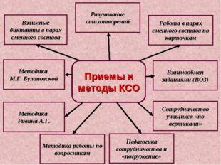 Приемы и методы КСО Взаимные диктанты в парах сменного состава Разучивание ст