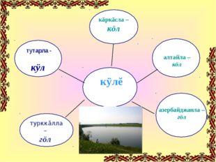кăркăсла – кöл турккăлла – гöл тутарла - кÿл кÿлĕ алтайла – кöл азербайджанл