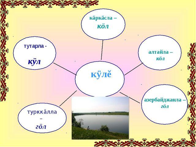 кăркăсла – кöл турккăлла – гöл тутарла - кÿл кÿлĕ алтайла – кöл азербайджанл...