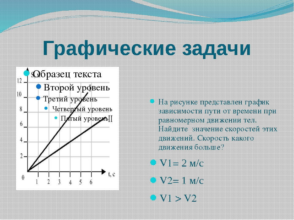 Графические задачи На рисунке представлен график зависимости пути от времени...