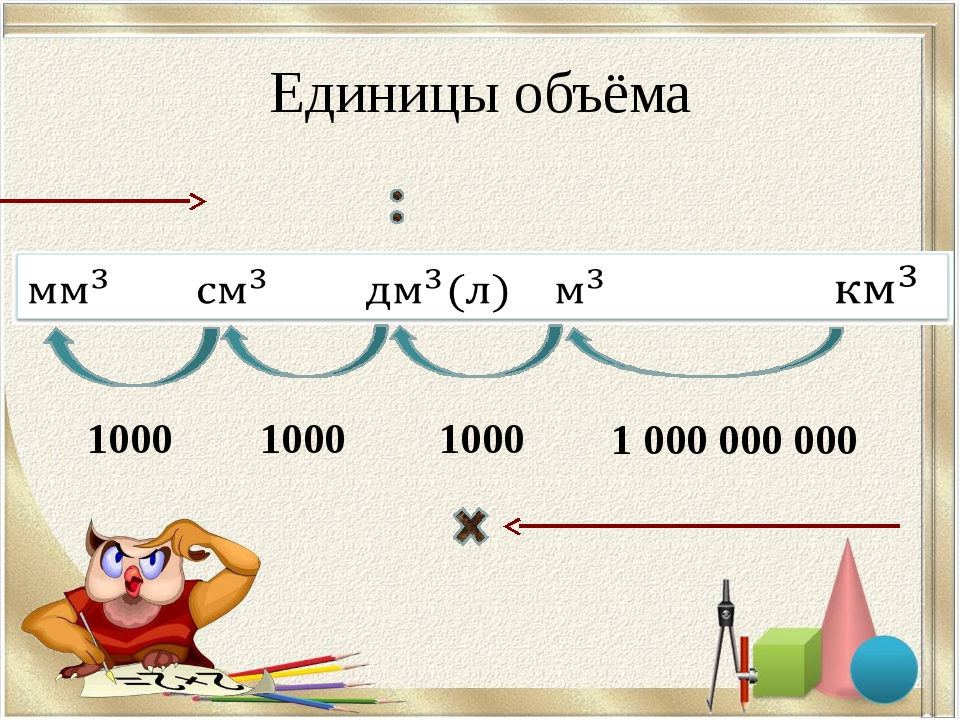 1 000 000 000 1000 1000 1000 Единицы объёма