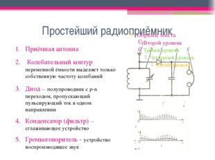 Простейший радиоприёмник Приёмная антенна Колебательный контур переменной ёмк