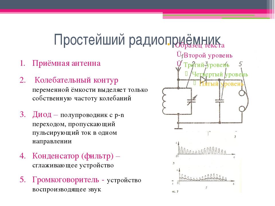 Простейший радиоприёмник Приёмная антенна Колебательный контур переменной ёмк...