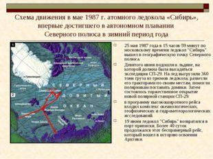 Схема движения в мае 1987 г. атомного ледокола «Сибирь», впервые достигшего в