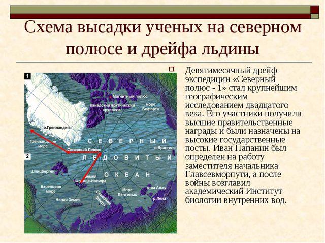 Схема высадки ученых на северном полюсе и дрейфа льдины Девятимесячный дрейф...