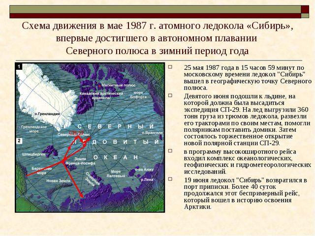 Схема движения в мае 1987 г. атомного ледокола «Сибирь», впервые достигшего в...