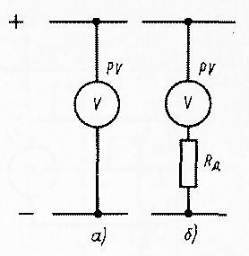 naladka-elektroustanovok-11