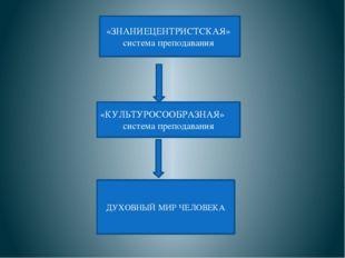 «ЗНАНИЕЦЕНТРИСТСКАЯ» система преподавания «КУЛЬТУРОСООБРАЗНАЯ» система препо