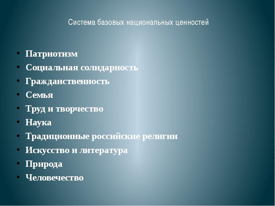 Система базовых национальных ценностей Патриотизм Социальная солидарность Гра...