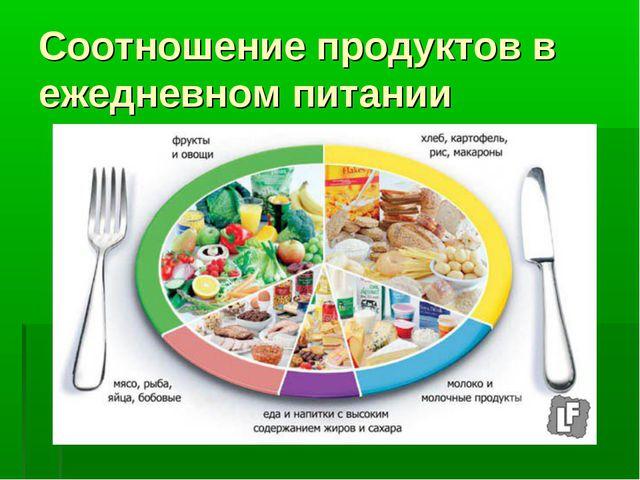 Соотношение продуктов в ежедневном питании