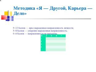 9–12 баллов — ярко выраженная направленность личности; 5–8 баллов — умеренно