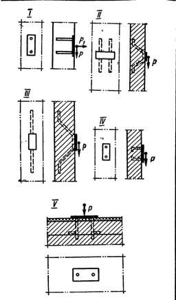 Установка анкерных деталей в бетон, железобетон
