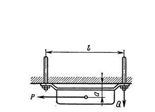 схема усилий на дюбеля при выполнении креплений к стене