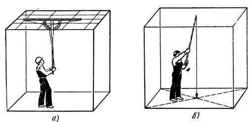 Способы разметки мест установки светильников
