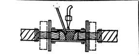 Разогрев сплавленных койцов жил и формы