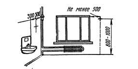 Разметка мест установки штепсельных розеток у заземленных частей