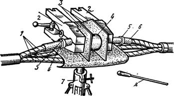 Соединение алюминиевых жил термитной сваркой встык
