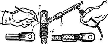 Оконцевание медных жил проводов и кабелей пайкой с помощью наконечников
