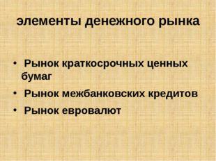 элементы денежного рынка Рынок краткосрочных ценных бумаг Рынок межбанковск