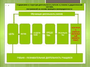 л Обучающая деятельность учителя Содержание и структура деятельности учителя