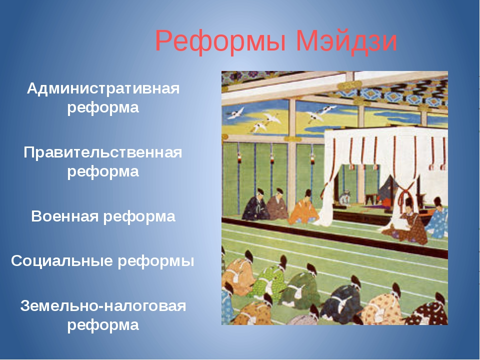 Реформы Мэйдзи Административная реформа Правительственная реформа Военная реф...