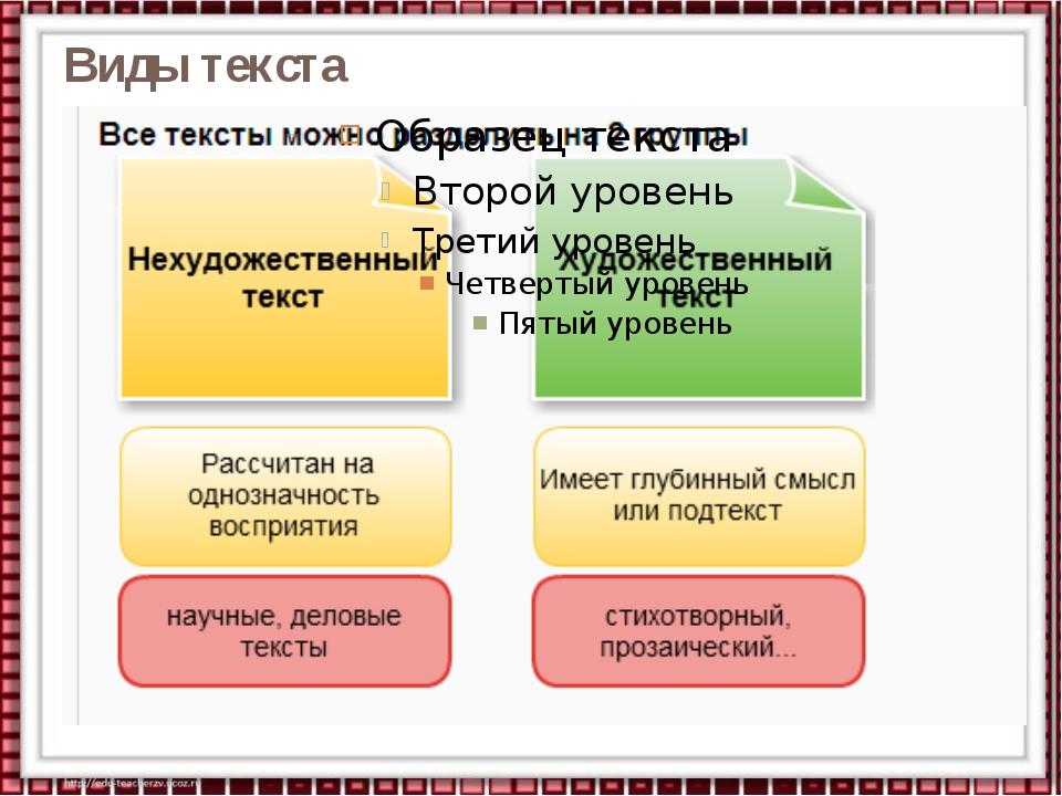 Виды текста