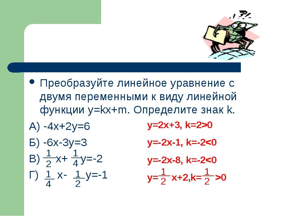 Преобразуйте линейное уравнение с двумя переменными к виду линейной функции y...