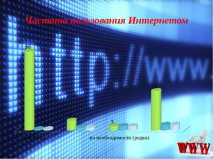 Частота пользования Интернетом