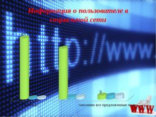 Информация о пользователе в социальной сети