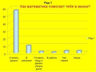Как математика помогает тебе в жизни?