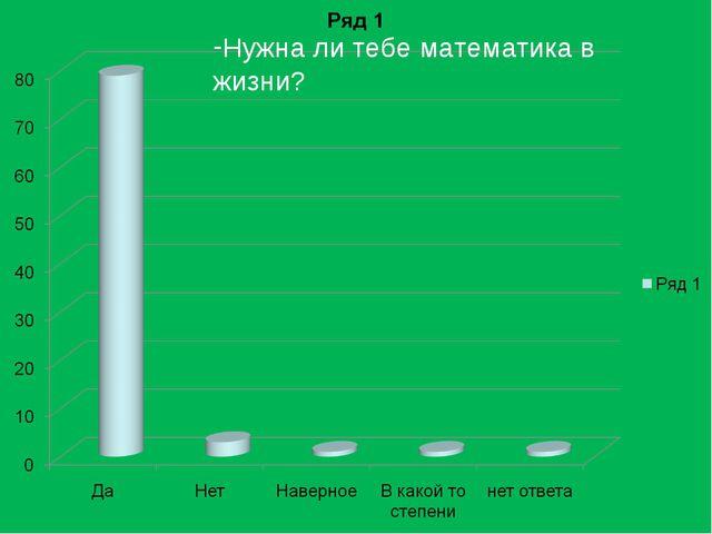 Нужна ли тебе математика в жизни?