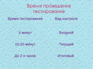 Время тестированияВид контроля 5 минутВходной 15-20 минутТекущий До 2-х ча