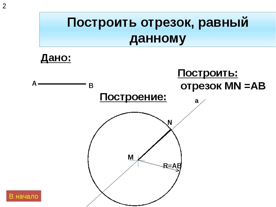 Построить отрезок, равный данному Дано: А В Построить: отрезок МN =AB Построе...