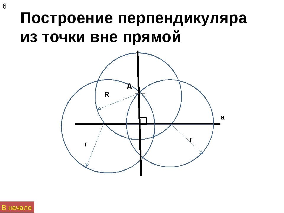 Построение перпендикуляра из точки вне прямой А R r r а 6 В начало