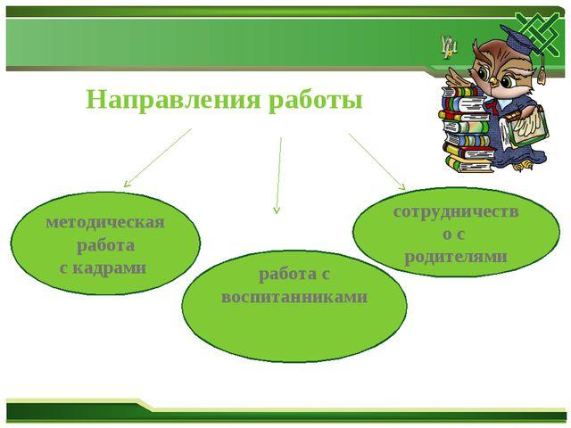 Направления работы методическая работа с кадрами работа с воспитанниками сот...