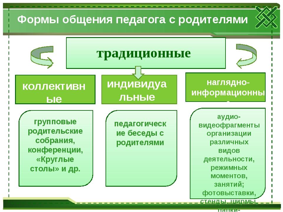 Формы общения педагога с родителями традиционные коллективные индивидуальные...