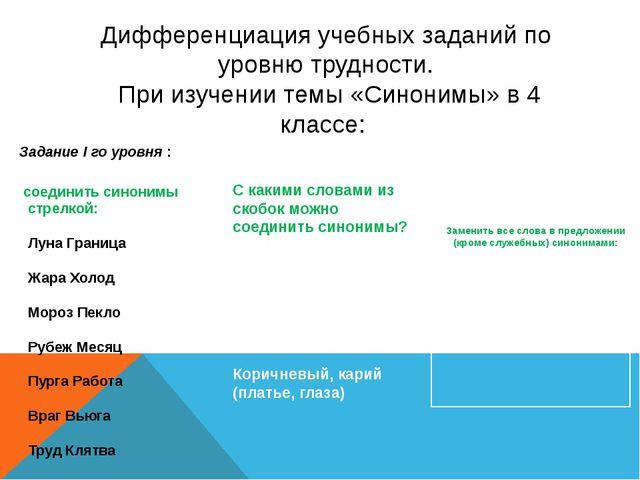 Дифференциация учебных заданий по уровню трудности. При изучении темы «Синони...