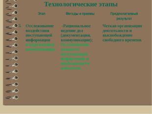 Технологические этапы ЭтапМетоды и приемыПредполагаемый результат 5Отсле