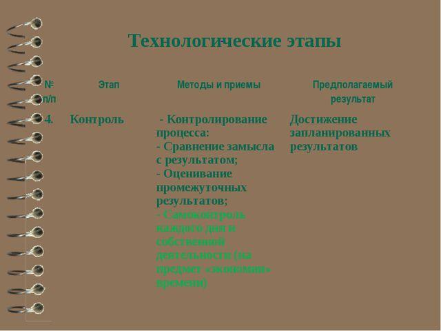 Технологические этапы № п/пЭтапМетоды и приемыПредполагаемый результат 4....