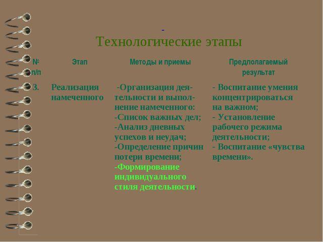 Технологические этапы № п/пЭтапМетоды и приемыПредполагаемый результат 3....