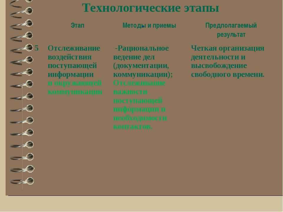Технологические этапы ЭтапМетоды и приемыПредполагаемый результат 5Отсле...