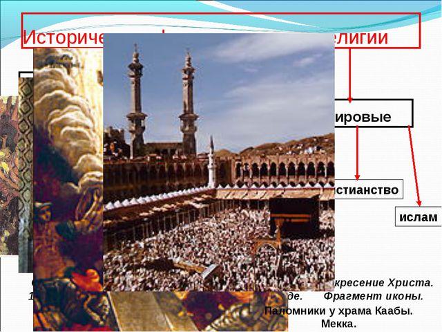 Исторические формы развития религии племенные национально-государственные (эт...