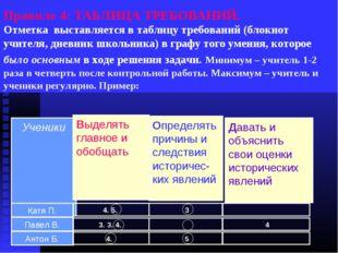 Правило 4: ТАБЛИЦА ТРЕБОВАНИЙ. Отметка выставляется в таблицу требований (бло