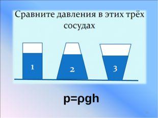 * p=ρgh